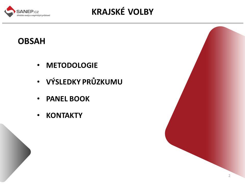 23 Měl by stávající hejtman Královéhradeckého kraje Lubomír Franc podle Vašeho názoru zůstat ve své funkci i po krajských volbách v roce 2016: N=427 In %