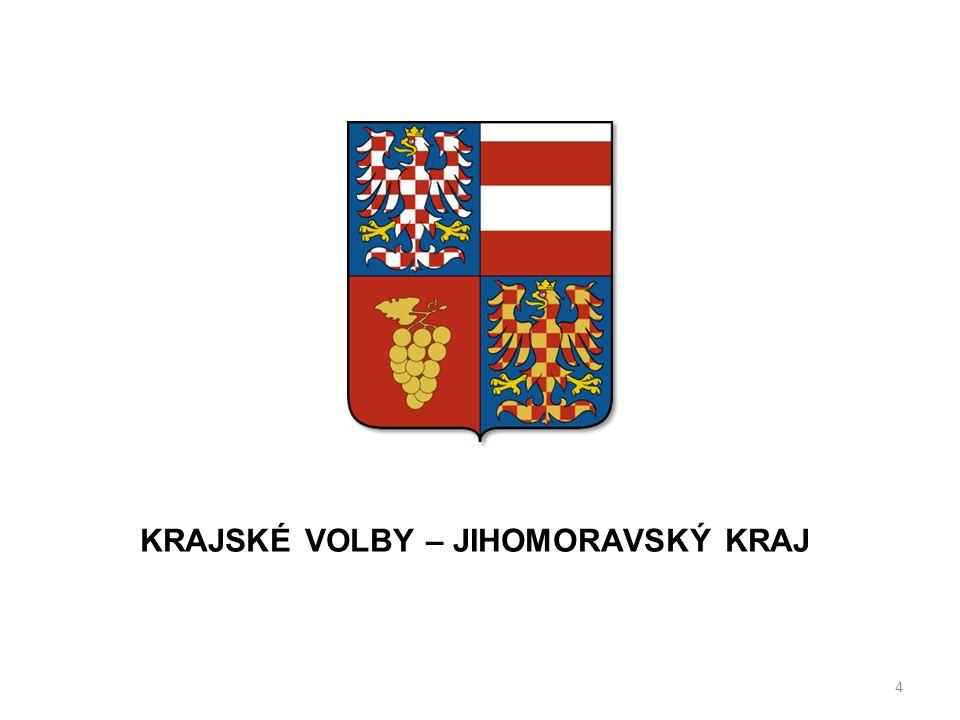 15 Měl by stávající hejtman Olomouckého kraje Jiří Rozbořil podle Vašeho názoru zůstat ve své funkci i po krajských volbách v roce 2016: N=619 In %