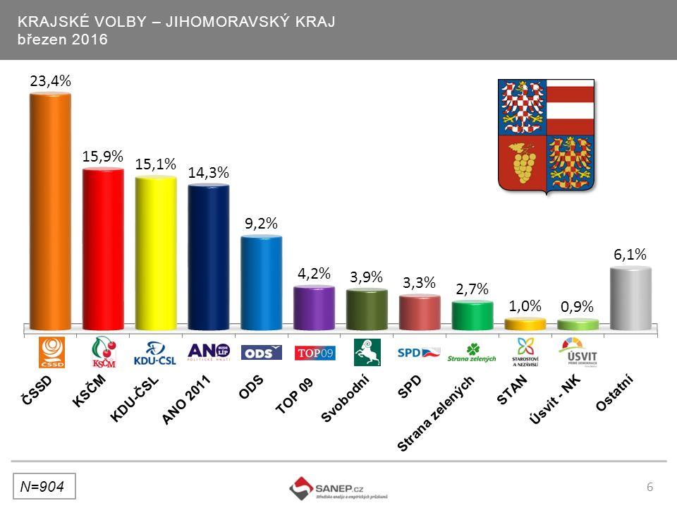 47 Měl by stávající hejtman Karlovarského kraje Martin Havel podle Vašeho názoru zůstat ve své funkci i po krajských volbách v roce 2016: N=317 In %