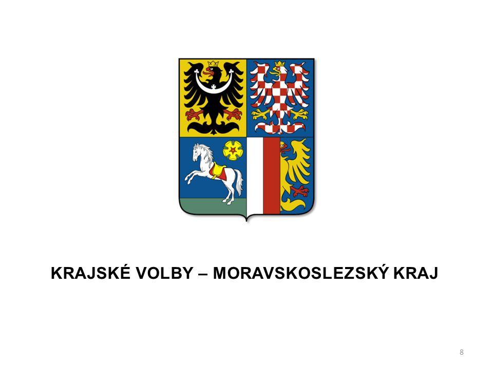 19 Měl by stávající hejtman Zlínského kraje Stanislav Mišák podle Vašeho názoru zůstat ve své funkci i po krajských volbách v roce 2016: N=471 In %