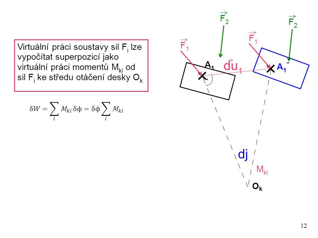 12 OkOk du1du1 dj A1A1 F1F1 F1F1 A 1 '' M ki F2F2 F2F2 Virtuální práci soustavy sil F i lze vypočítat superpozicí jako virtuální práci momentů M ki od