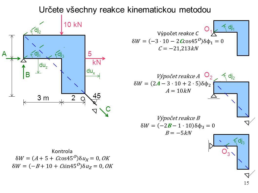 15 Určete všechny reakce kinematickou metodou 3 m 2 2 45 o 10 kN 5 kN C B A O1O1 dj 1 dj 2 dj 3 duzduz duxdux O2O2 dj 2 dj 3 O3O3
