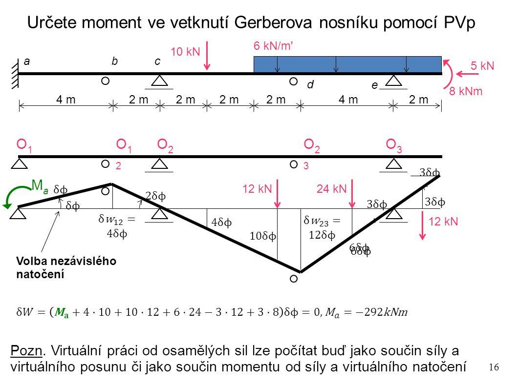 16 Určete moment ve vetknutí Gerberova nosníku pomocí PVp 4 m 2 m 4 m 10 kN 6 kN/m' 5 kN 8 kNm a bc d e O1O1 O2O2 O12O12 O23O23 O3O3 12 kN24 kN 12 kN