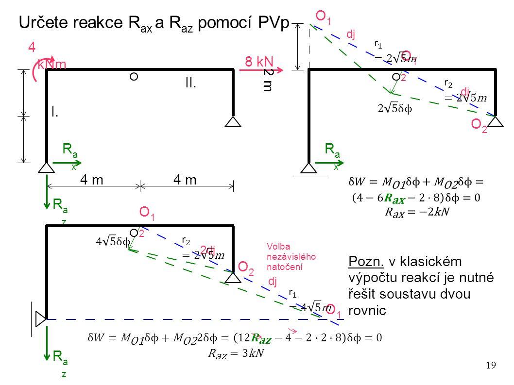 19 Určete reakce R ax a R az pomocí PVp 2 m 4 m RaxRax RazRaz 8 kN 4 kNm RaxRax O2O2 O1O1 O12O12 I. II. O2O2 O1O1 O12O12 RazRaz 2 m Pozn. v klasickém