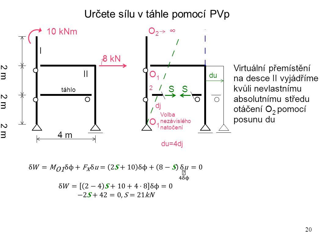 20 Určete sílu v táhle pomocí PVp 2 m 4 m S 10 kNm I II 2 m 8 kN O1O1 O12O12 Volba nezávislého natočení S O 2 ∞ dj dudu Virtuální přemístění na desce