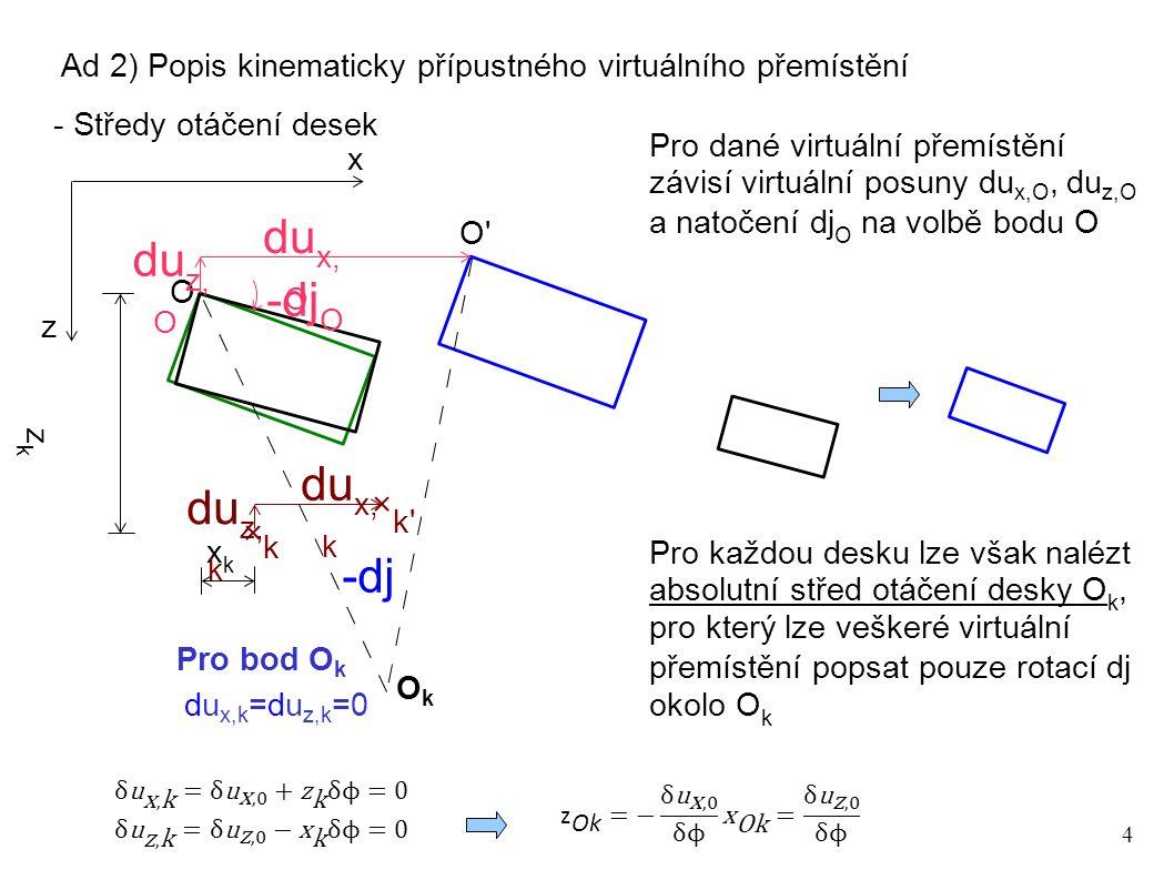 4 OkOk du x,k =du z,k =0 Pro bod O k Ad 2) Popis kinematicky přípustného virtuálního přemístění - Středy otáčení desek x z zkzk O du z, O -dj O du x,