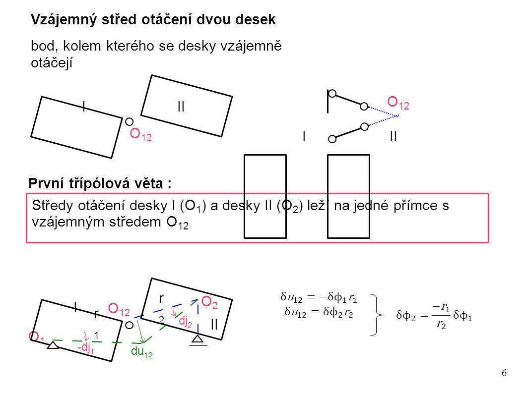 6 O 12 III O 12 Středy otáčení desky I (O 1 ) a desky II (O 2 ) leží na jedné přímce s vzájemným středem O 12 III První třípólová věta : Vzájemný stře