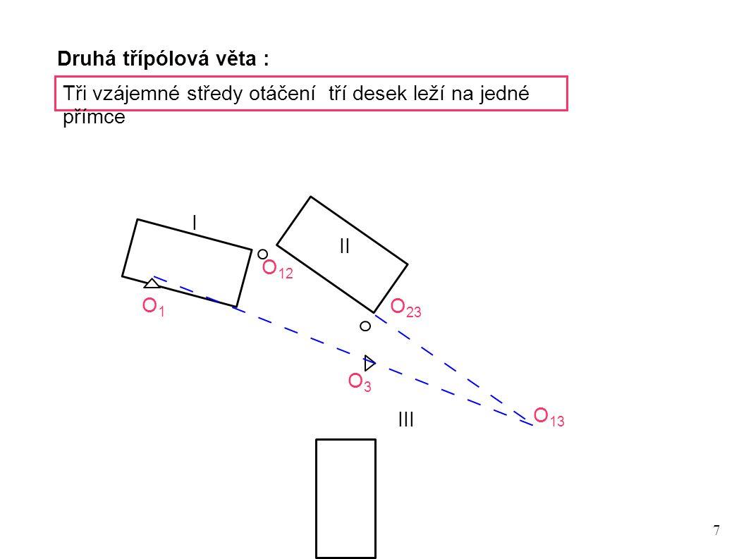 8 Příklady možných poloh středů otáčení desek a) O 12 leží mezi O 1 a O 2 b) O 12 leží vně O 1 a O 2 O1O1 I II O 12 r1r1 r2r2 -dj 1 dj 2 O2O2 du 12 O1O1 I II O 12 r1r1 r2r2 dj 1 O2O2 du 12 dj 2