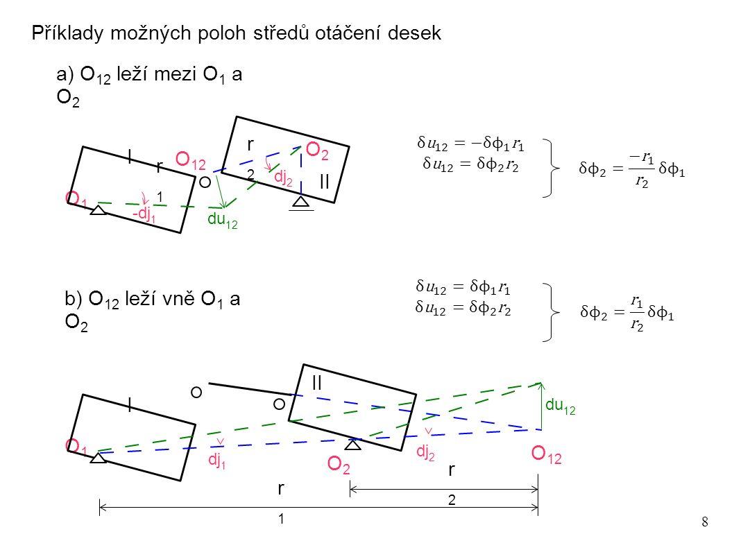 8 Příklady možných poloh středů otáčení desek a) O 12 leží mezi O 1 a O 2 b) O 12 leží vně O 1 a O 2 O1O1 I II O 12 r1r1 r2r2 -dj 1 dj 2 O2O2 du 12 O1