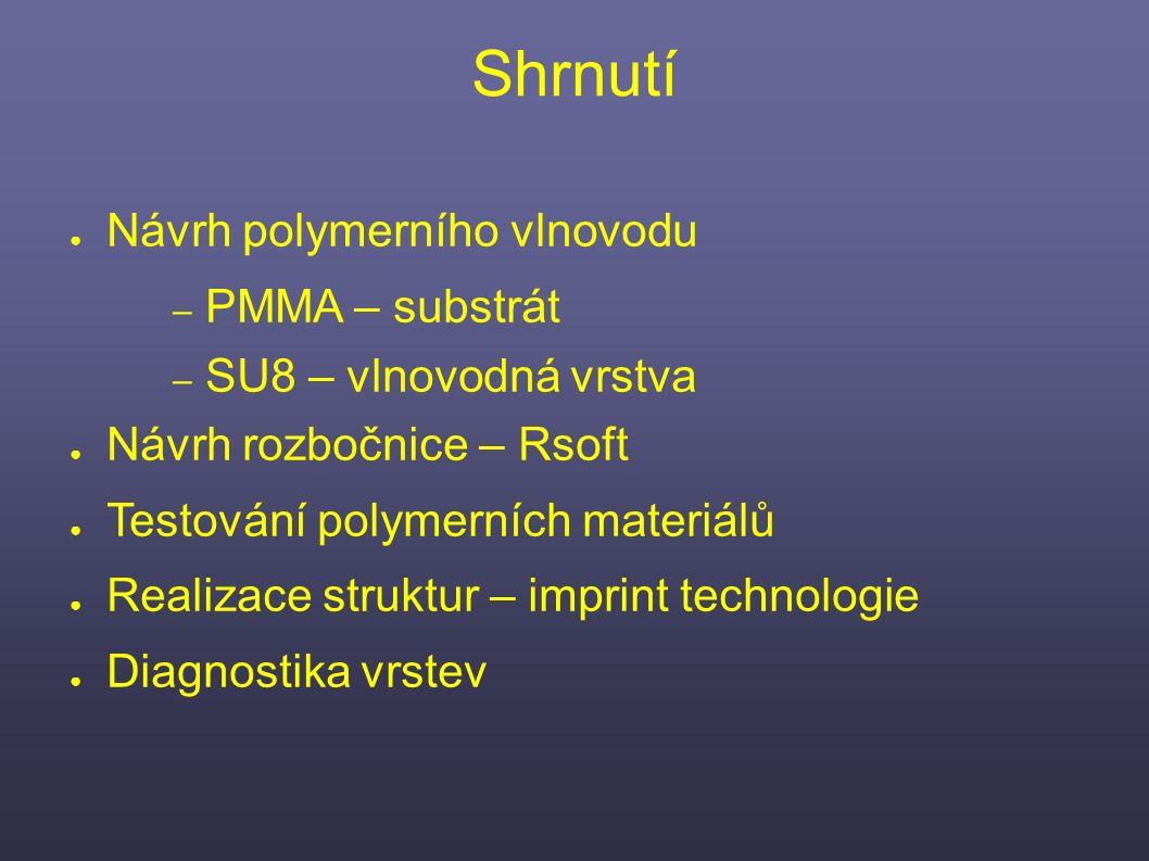 Shrnutí ● Návrh polymerního vlnovodu – PMMA – substrát – SU8 – vlnovodná vrstva ● Návrh rozbočnice – Rsoft ● Testování polymerních materiálů ● Realiza