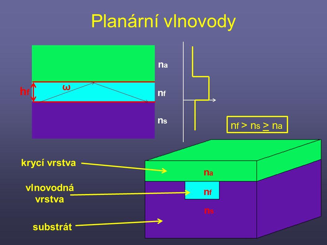 Planární vlnovody substrát vlnovodná vrstva krycí vrstva nsns nfnf nana n f > n s > n a nsns nfnf nana ω hfhf
