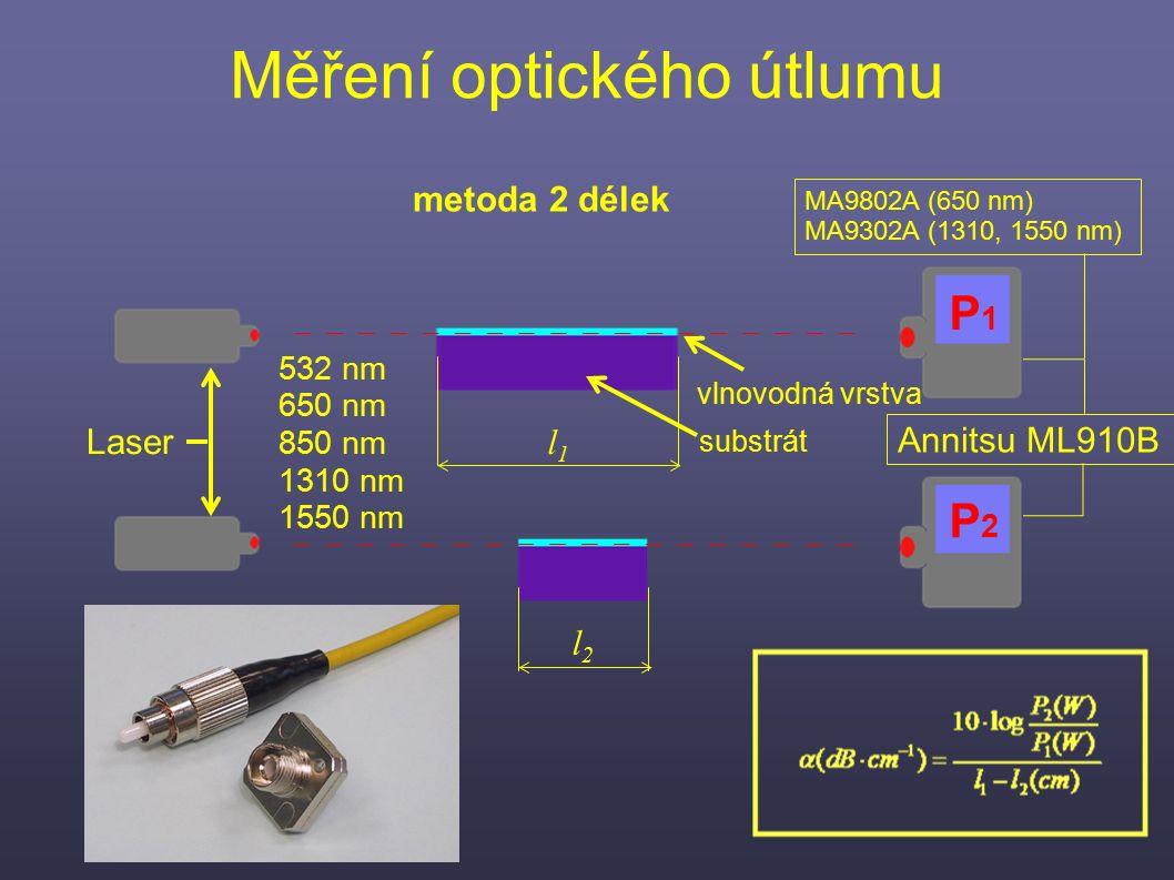 Měření optického útlumu metoda 2 délek l1l1 l2l2 P1P1 P2P2 Laser 532 nm 650 nm 850 nm 1310 nm 1550 nm vlnovodná vrstva substrát Annitsu ML910B MA9802A (650 nm) MA9302A (1310, 1550 nm)