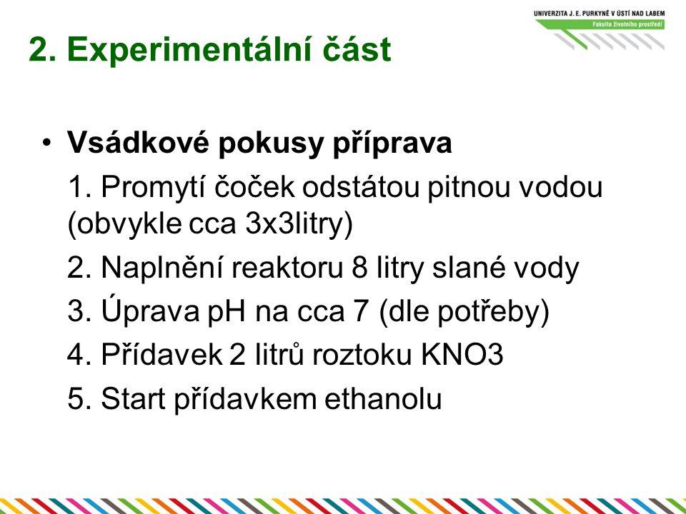 2. Experimentální část Vsádkové pokusy příprava 1.
