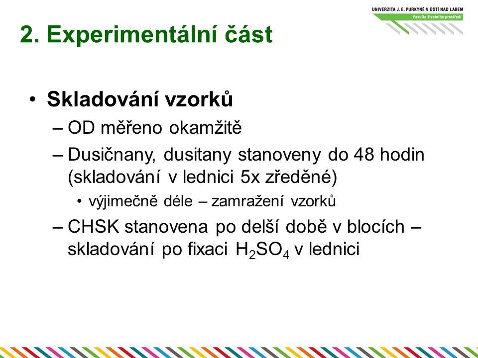 2. Experimentální část Skladování vzorků –OD měřeno okamžitě –Dusičnany, dusitany stanoveny do 48 hodin (skladování v lednici 5x zředěné) výjimečně dé
