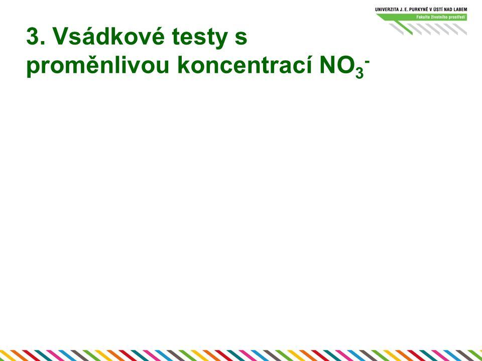 3. Vsádkové testy s proměnlivou koncentrací NO 3 -