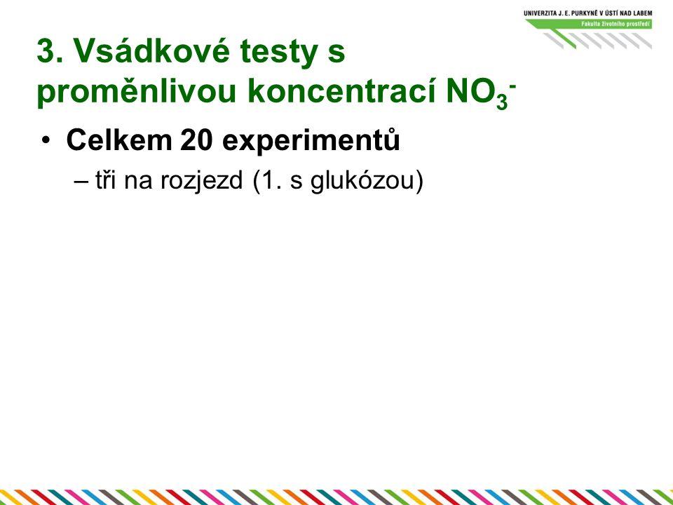 3. Vsádkové testy s proměnlivou koncentrací NO 3 - Celkem 20 experimentů –tři na rozjezd (1. s glukózou)