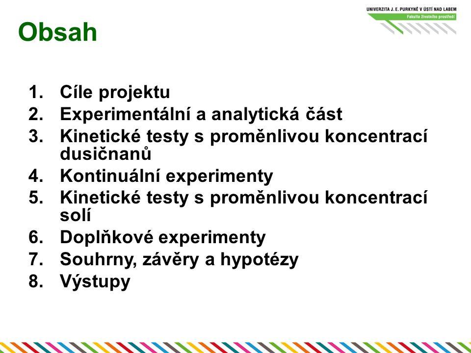Obsah 1.Cíle projektu 2.Experimentální a analytická část 3.Kinetické testy s proměnlivou koncentrací dusičnanů 4.Kontinuální experimenty 5.Kinetické testy s proměnlivou koncentrací solí 6.Doplňkové experimenty 7.Souhrny, závěry a hypotézy 8.Výstupy
