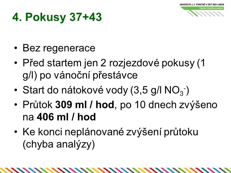 4. Pokusy 37+43 Bez regenerace Před startem jen 2 rozjezdové pokusy (1 g/l) po vánoční přestávce Start do nátokové vody (3,5 g/l NO 3 - ) Průtok 309 m