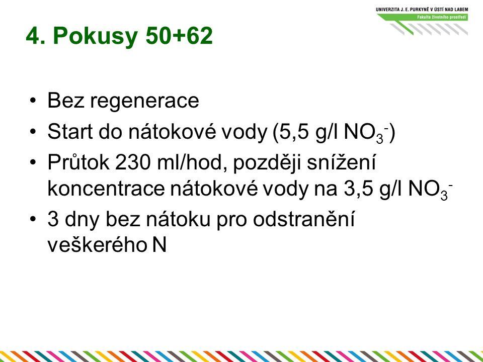 4. Pokusy 50+62 Bez regenerace Start do nátokové vody (5,5 g/l NO 3 - ) Průtok 230 ml/hod, později snížení koncentrace nátokové vody na 3,5 g/l NO 3 -