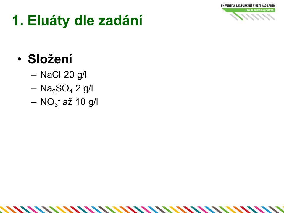 1. Eluáty dle zadání Složení –NaCl 20 g/l –Na 2 SO 4 2 g/l –NO 3 - až 10 g/l