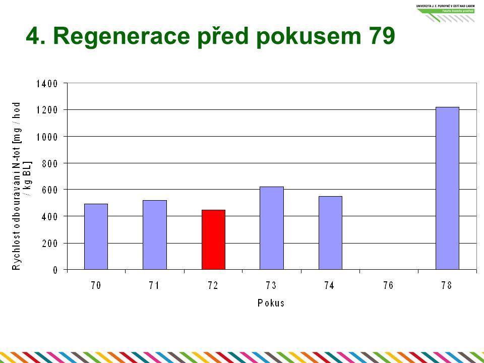 4. Regenerace před pokusem 79
