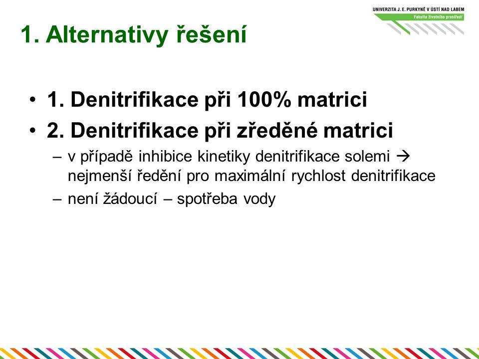 1. Alternativy řešení 1. Denitrifikace při 100% matrici 2. Denitrifikace při zředěné matrici –v případě inhibice kinetiky denitrifikace solemi  nejme