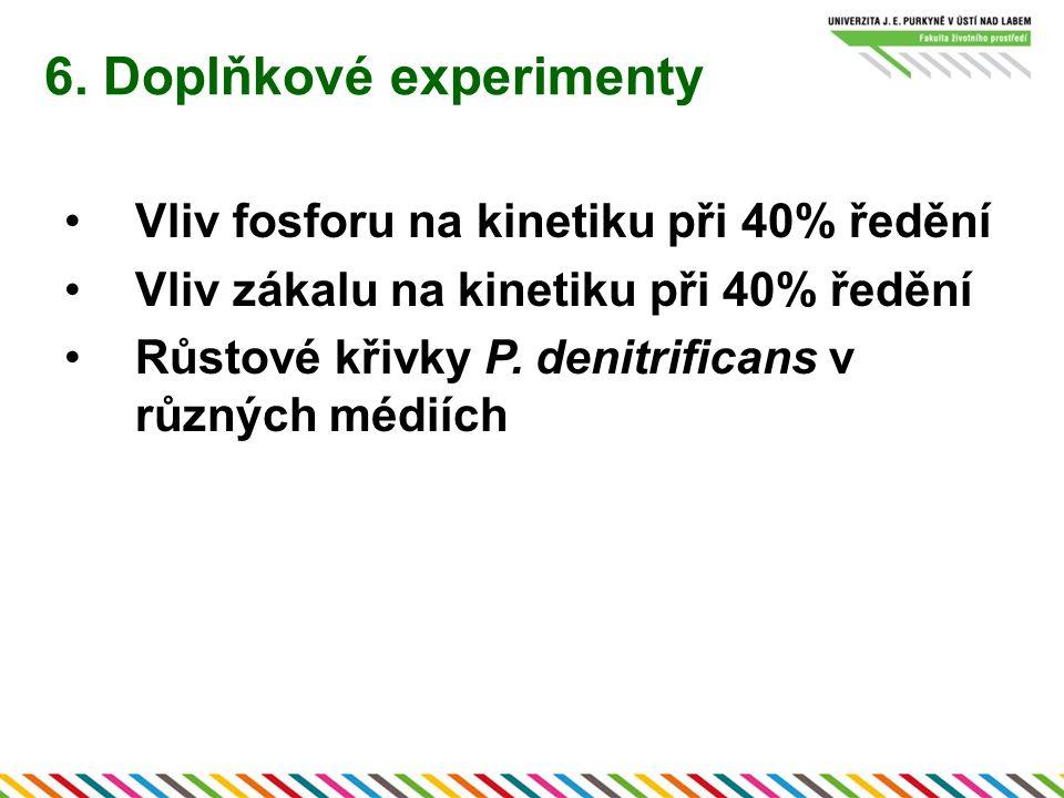 6. Doplňkové experimenty Vliv fosforu na kinetiku při 40% ředění Vliv zákalu na kinetiku při 40% ředění Růstové křivky P. denitrificans v různých médi