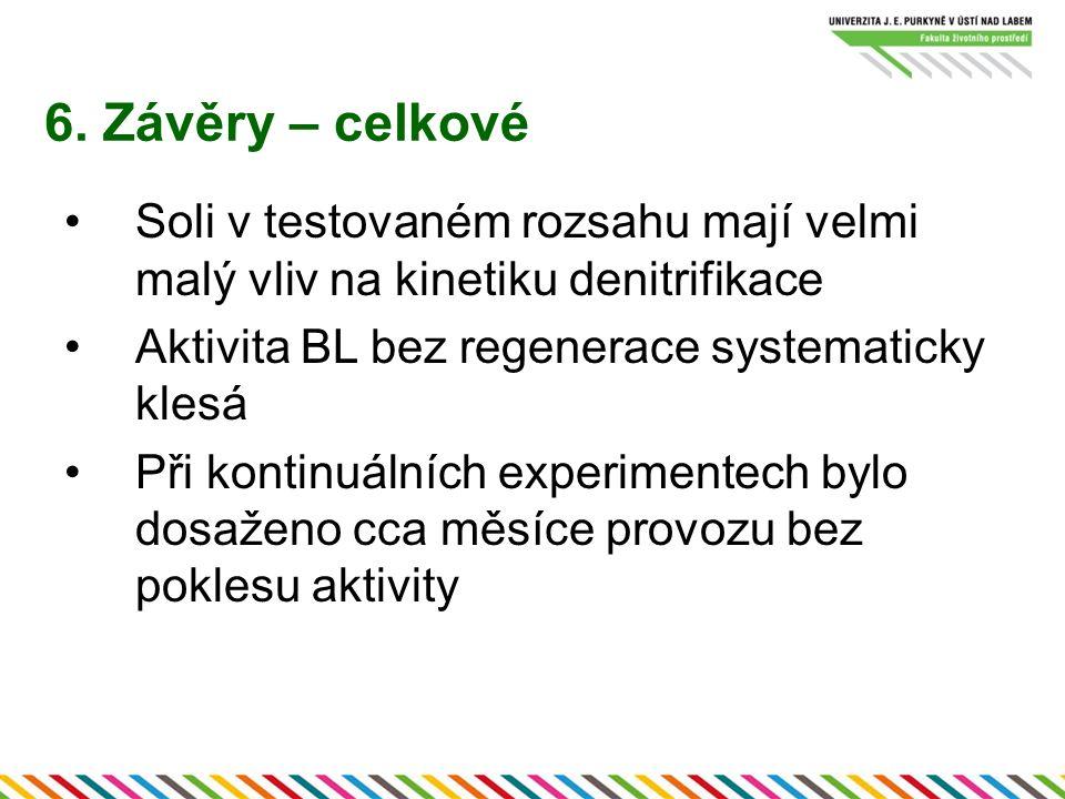 6. Závěry – celkové Soli v testovaném rozsahu mají velmi malý vliv na kinetiku denitrifikace Aktivita BL bez regenerace systematicky klesá Při kontinu