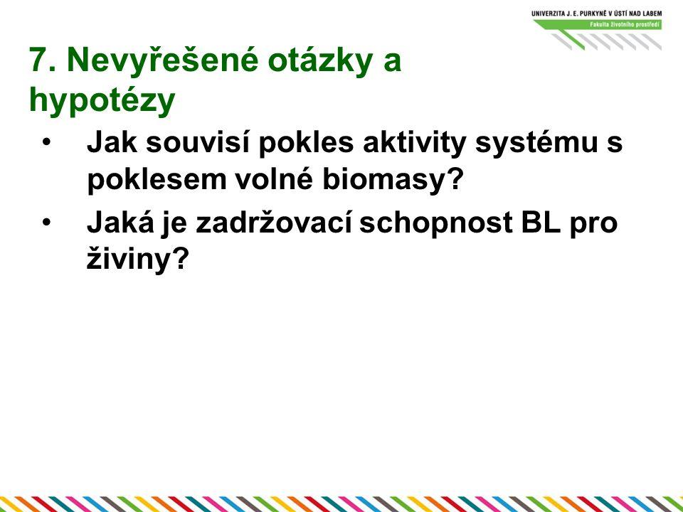 7. Nevyřešené otázky a hypotézy Jak souvisí pokles aktivity systému s poklesem volné biomasy.