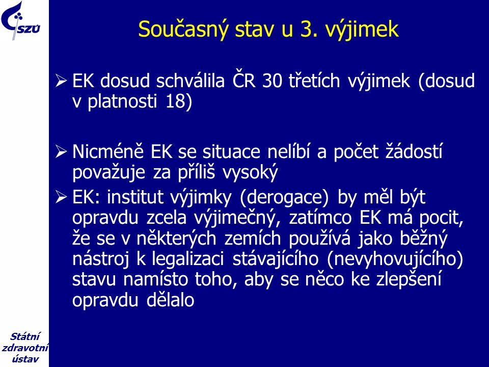 Státní zdravotní ústav Současný stav u 3.
