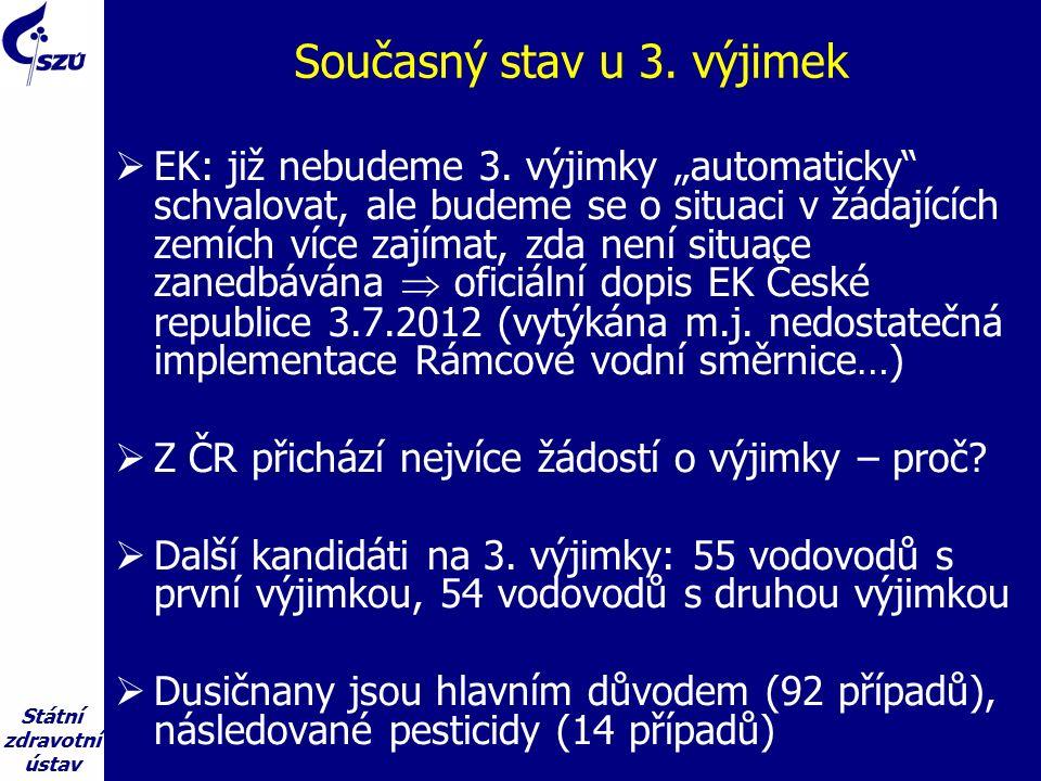 Státní zdravotní ústav Současný stav u 3. výjimek  EK: již nebudeme 3.