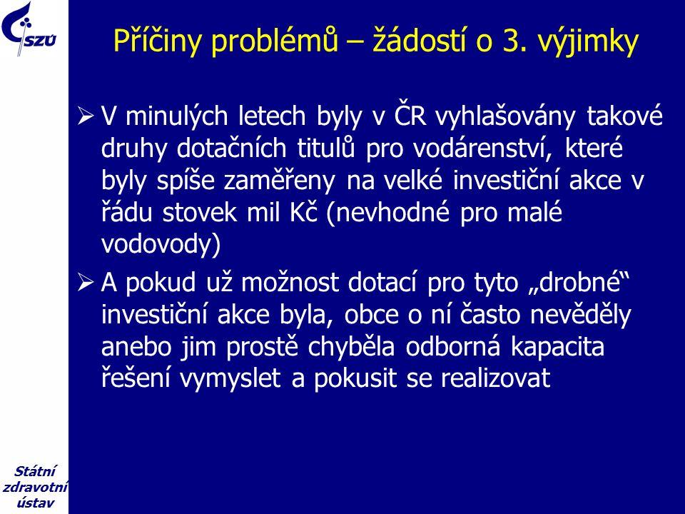Státní zdravotní ústav Příčiny problémů – žádostí o 3.