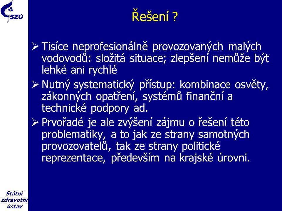 Státní zdravotní ústav Řešení .