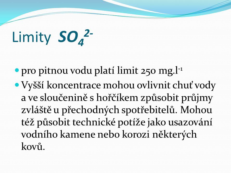 Limity SO 4 2- pro pitnou vodu platí limit 250 mg.l -1 Vyšší koncentrace mohou ovlivnit chuť vody a ve sloučenině s hořčíkem způsobit průjmy zvláště u přechodných spotřebitelů.