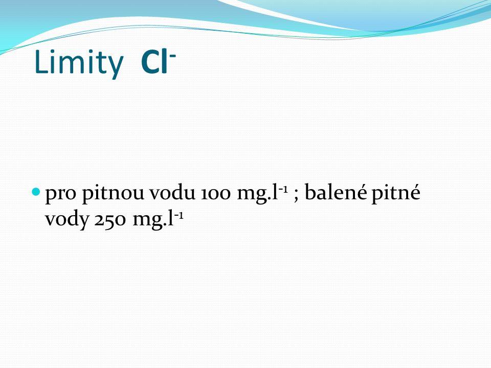 Limity Cl - pro pitnou vodu 100 mg.l -1 ; balené pitné vody 250 mg.l -1