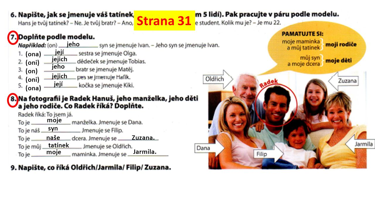 jeho Strana 31 (ona) (oni) (on) (oni) (ona) jeho jejich její moje syn naše tatínek moje Zuzana.