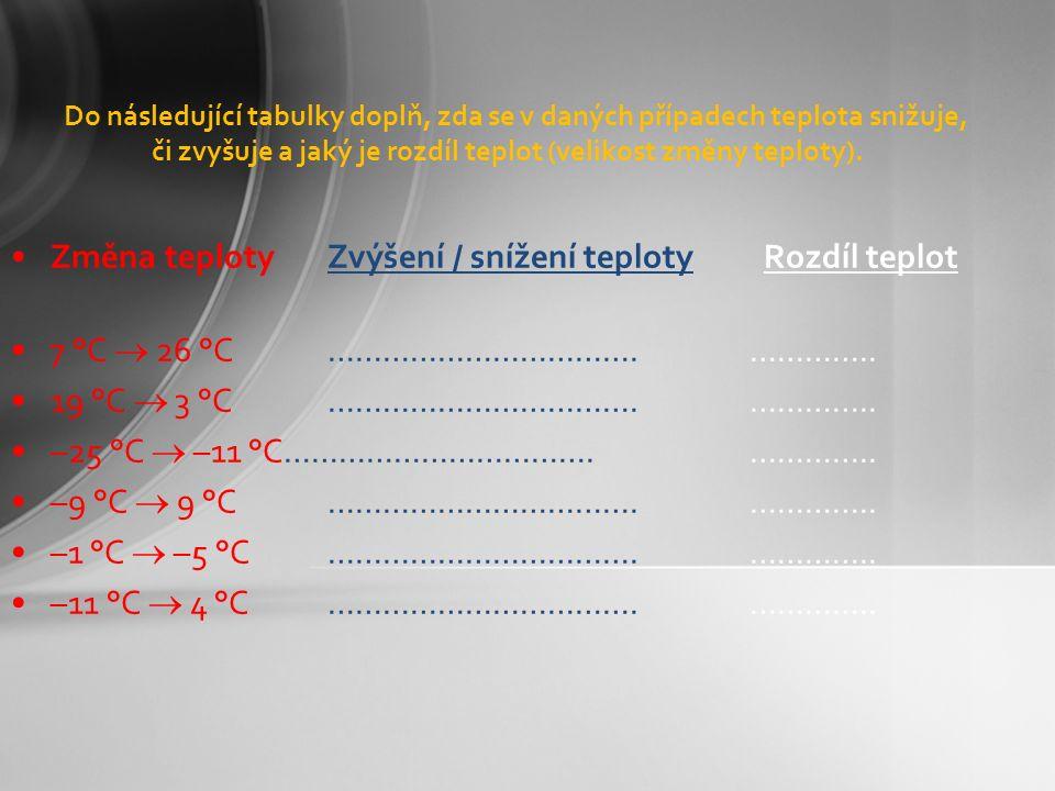Do následující tabulky doplň, zda se v daných případech teplota snižuje, či zvyšuje a jaký je rozdíl teplot (velikost změny teploty). Změna teplotyZvý