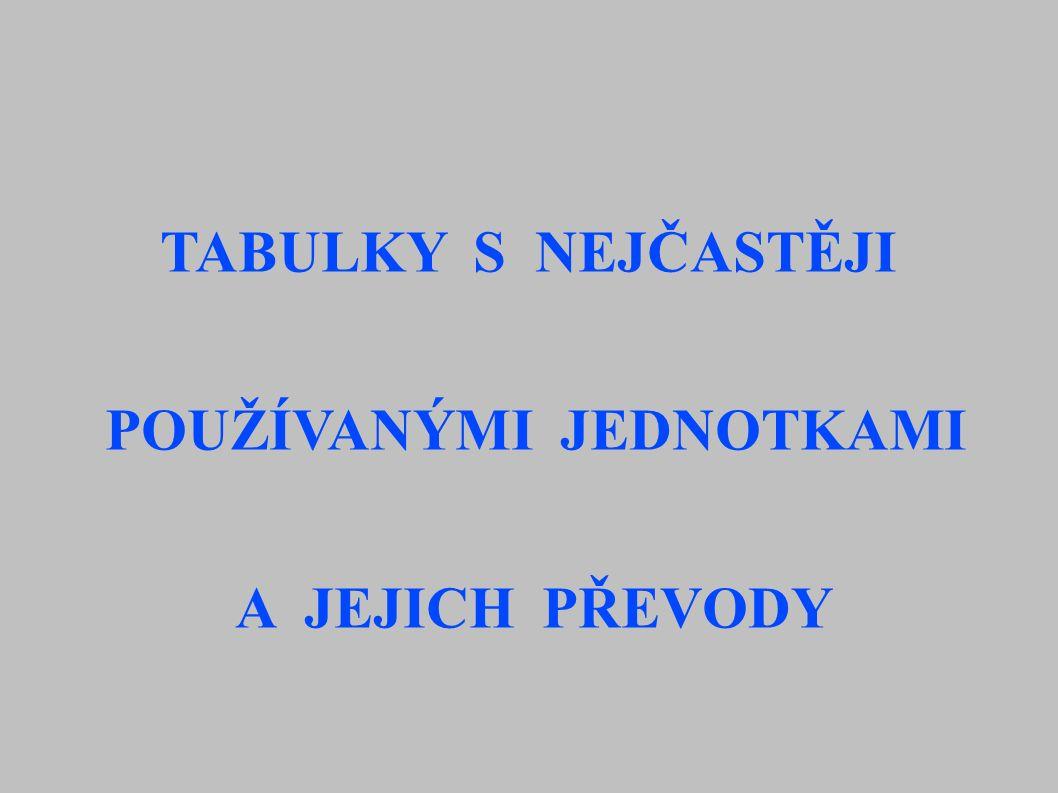 Odkazy: MFCH tabulky www.prevod.cz www.labo.cz