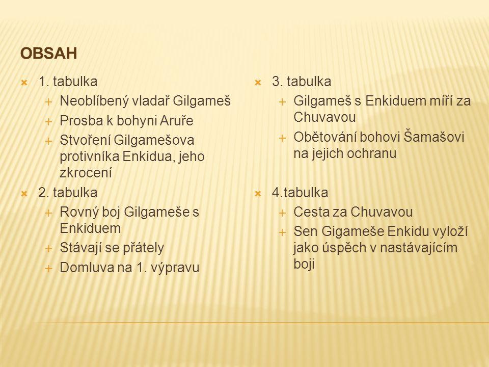 OBSAH  1. tabulka  Neoblíbený vladař Gilgameš  Prosba k bohyni Aruře  Stvoření Gilgamešova protivníka Enkidua, jeho zkrocení  2. tabulka  Rovný