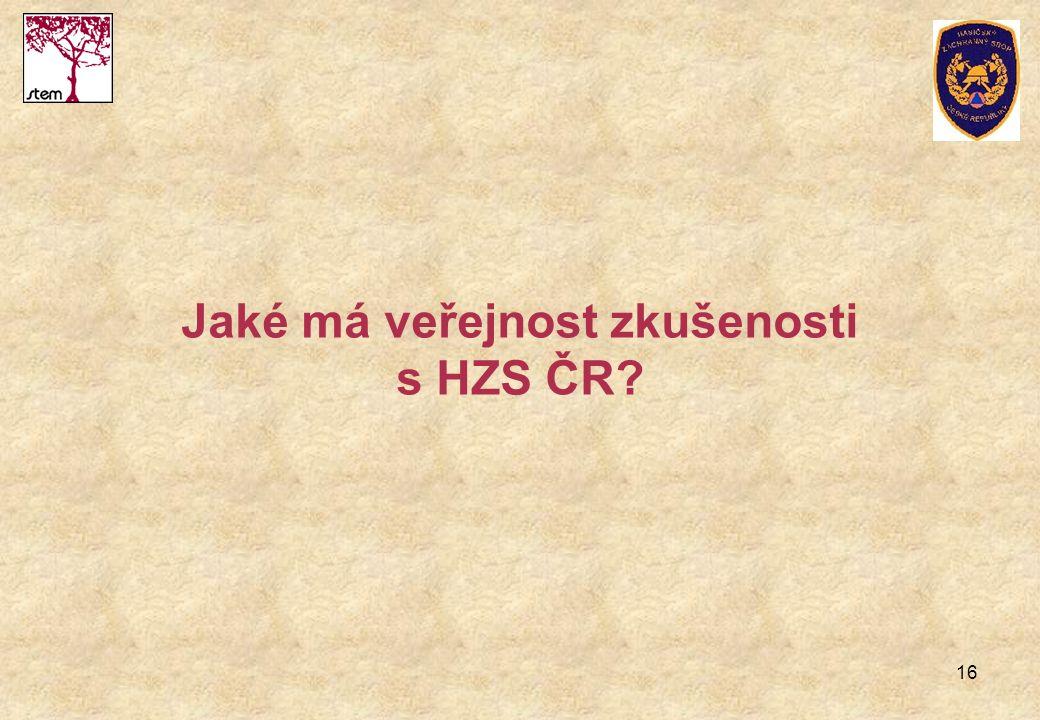 16 Jaké má veřejnost zkušenosti s HZS ČR?