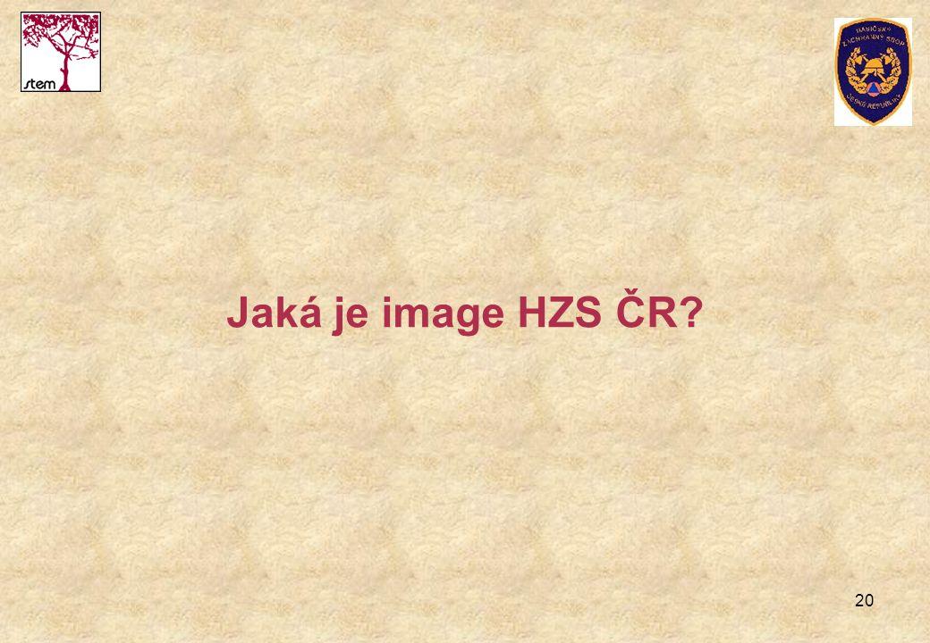 20 Jaká je image HZS ČR?