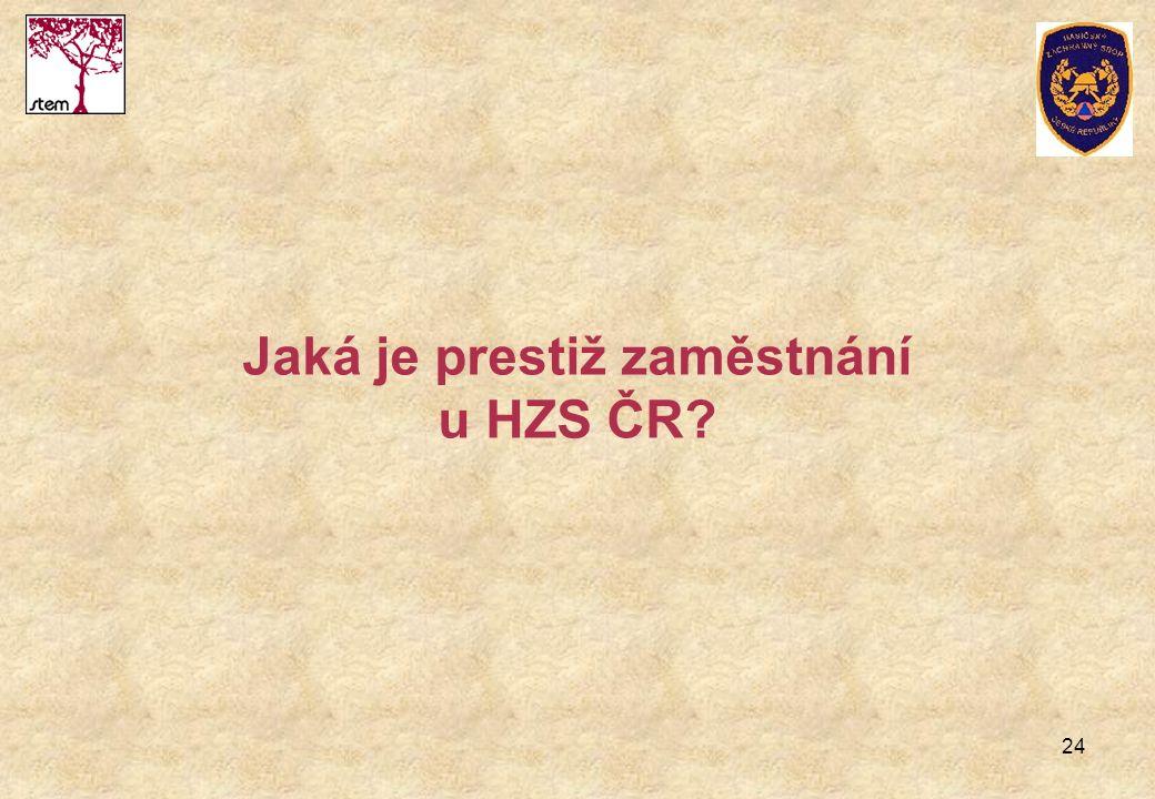 24 Jaká je prestiž zaměstnání u HZS ČR?