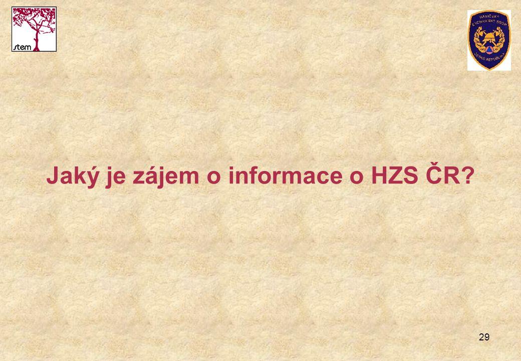 29 Jaký je zájem o informace o HZS ČR?