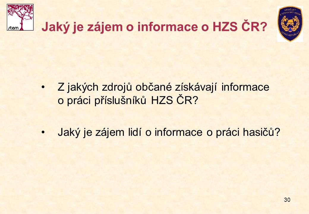 30 Jaký je zájem o informace o HZS ČR? Z jakých zdrojů občané získávají informace o práci příslušníků HZS ČR? Jaký je zájem lidí o informace o práci h