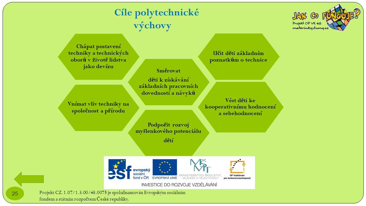 Projekt CZ.1.07/1.3.00/48.0075 je spolufinancován Evropským sociálním fondem a státním rozpo č tem Č eské republiky. 25 Vnímat vliv techniky na spole