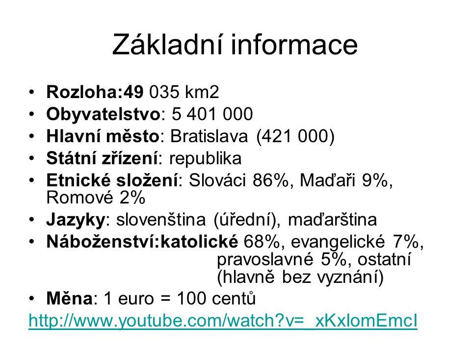 Základní informace Rozloha:49 035 km2 Obyvatelstvo: 5 401 000 Hlavní město: Bratislava (421 000) Státní zřízení: republika Etnické složení: Slováci 86%, Maďaři 9%, Romové 2% Jazyky: slovenština (úřední), maďarština Náboženství:katolické 68%, evangelické 7%, pravoslavné 5%, ostatní (hlavně bez vyznání) Měna: 1 euro = 100 centů http://www.youtube.com/watch?v=_xKxIomEmcI