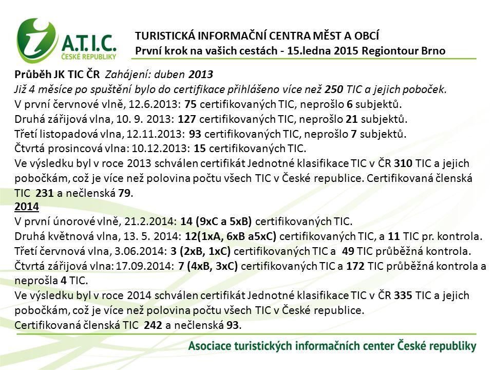 TURISTICKÁ INFORMAČNÍ CENTRA MĚST A OBCÍ První krok na vašich cestách - 15.ledna 2015 Regiontour Brno Průběh JK TIC ČR Zahájení: duben 2013 Již 4 měsíce po spuštění bylo do certifikace přihlášeno více než 250 TIC a jejich poboček.