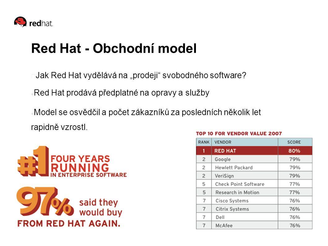"""Red Hat - Obchodní model Jak Red Hat vydělává na """"prodeji"""" svobodného software? ● Red Hat prodává předplatné na opravy a služby ● Model se osvědčil a"""