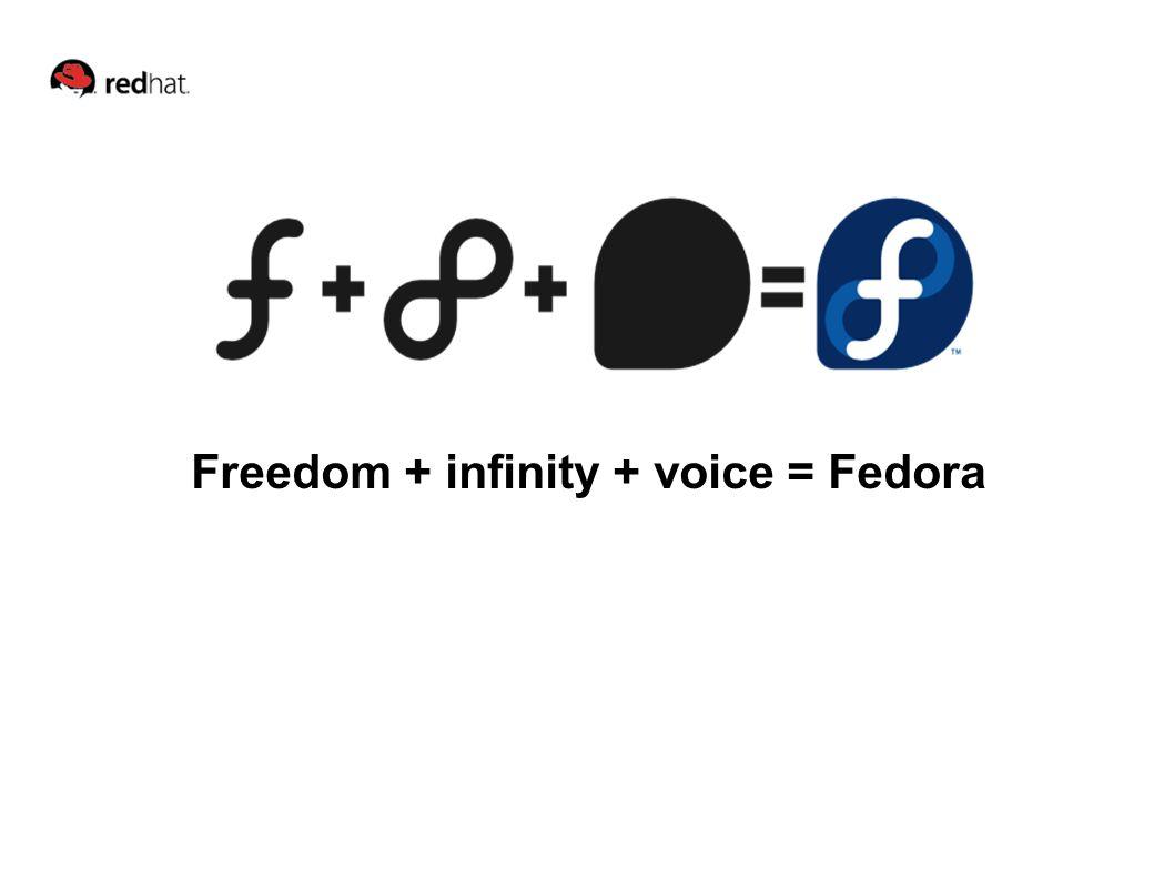 Freedom + infinity + voice = Fedora