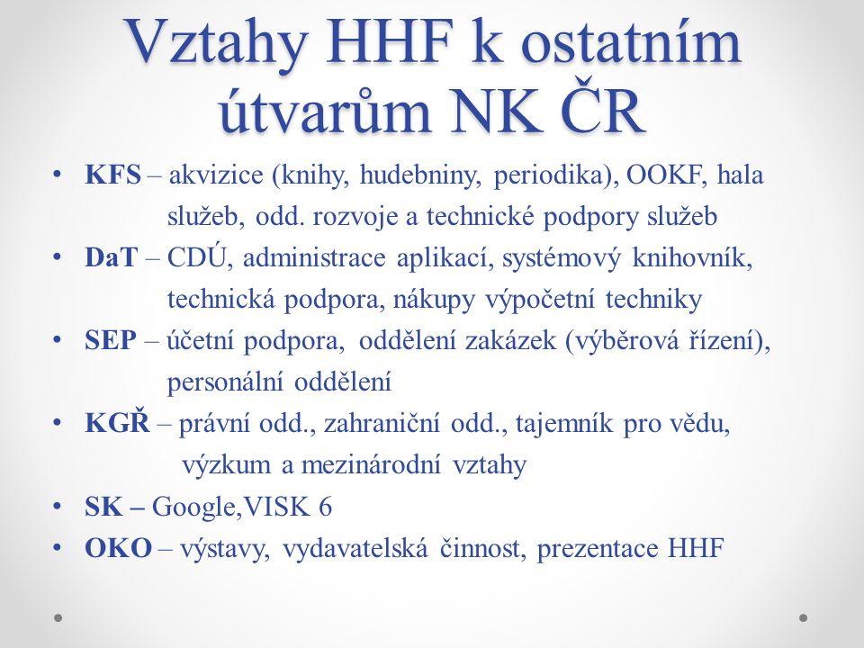 Vztahy HHF k ostatním útvarům NK ČR KFS – akvizice (knihy, hudebniny, periodika), OOKF, hala služeb, odd.